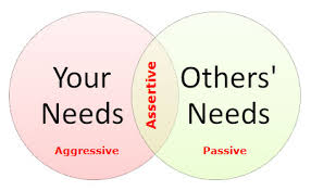 3 Steps for Assertive Communication